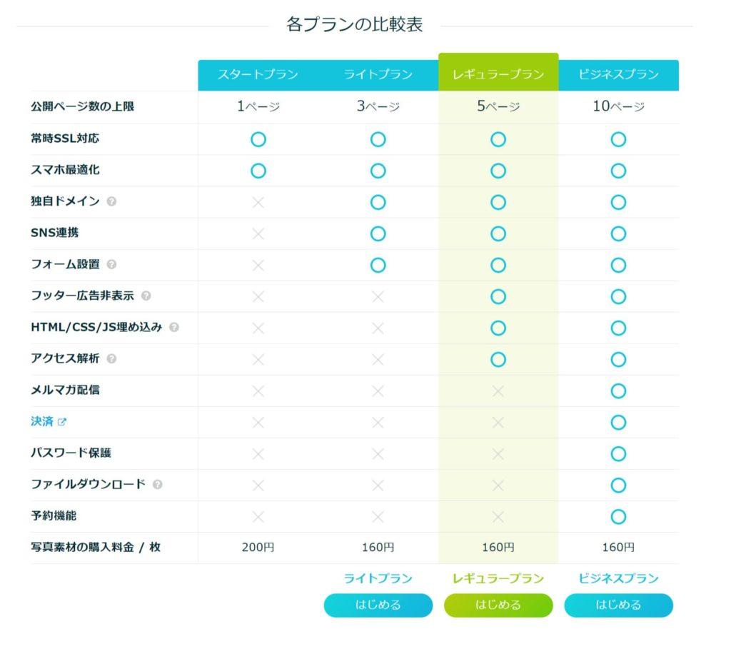 料金プランの比較表